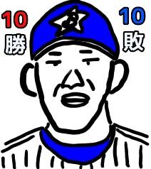 門倉 10勝10敗